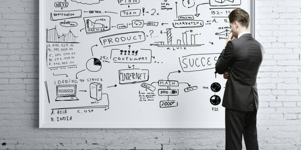 Startup empresa emergente, sus herramientas