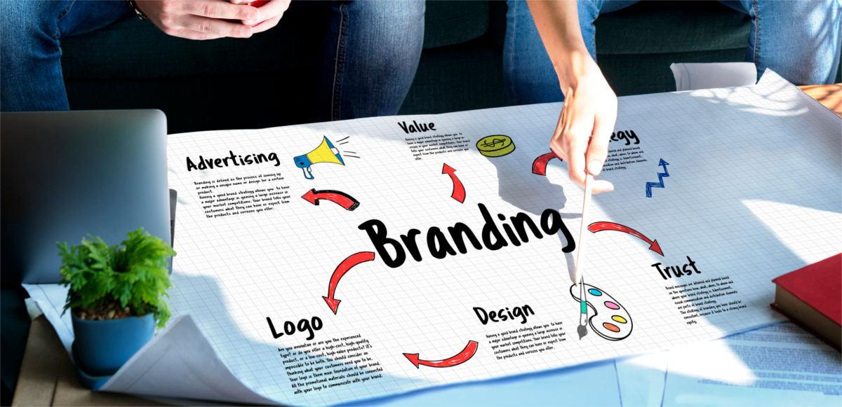 Branding InnovaMk