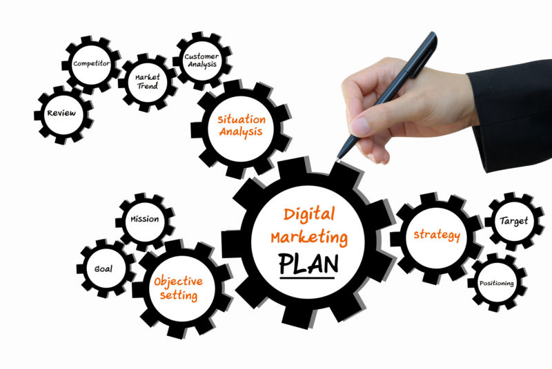 Estrategias de marketing digital-Innova mk