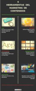 6 Herramientas para el marketing de contenidos