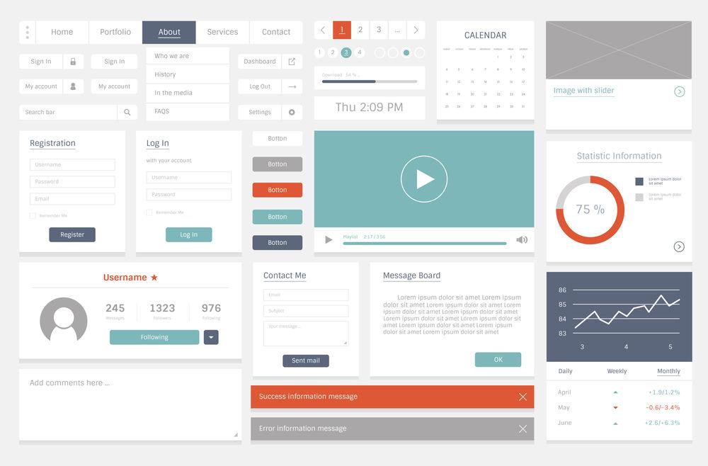 ventas B2B y la importancia del diseño web