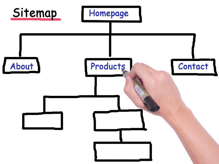 Crear y enviar un sitemap a Google Search Console y mejorar el SEO